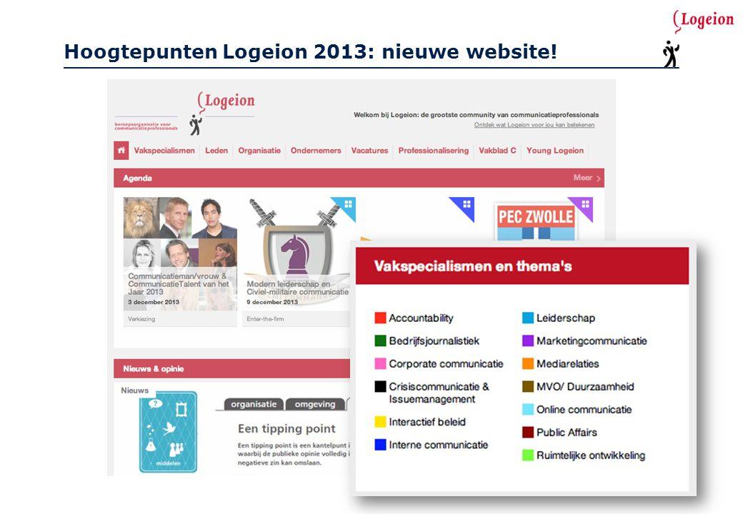 Hoogtepunten Logeion 2013: nieuwe website!