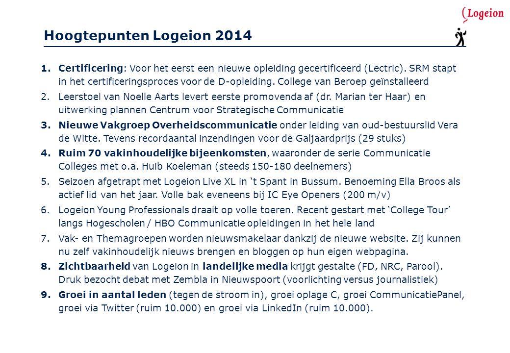 Hoogtepunten Logeion 2014 1.Certificering: Voor het eerst een nieuwe opleiding gecertificeerd (Lectric). SRM stapt in het certificeringsproces voor de