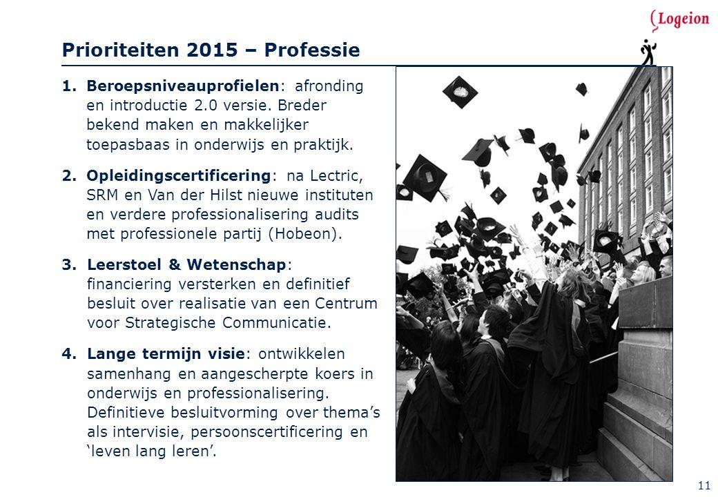 11 Prioriteiten 2015 – Professie 1.Beroepsniveauprofielen: afronding en introductie 2.0 versie. Breder bekend maken en makkelijker toepasbaas in onder