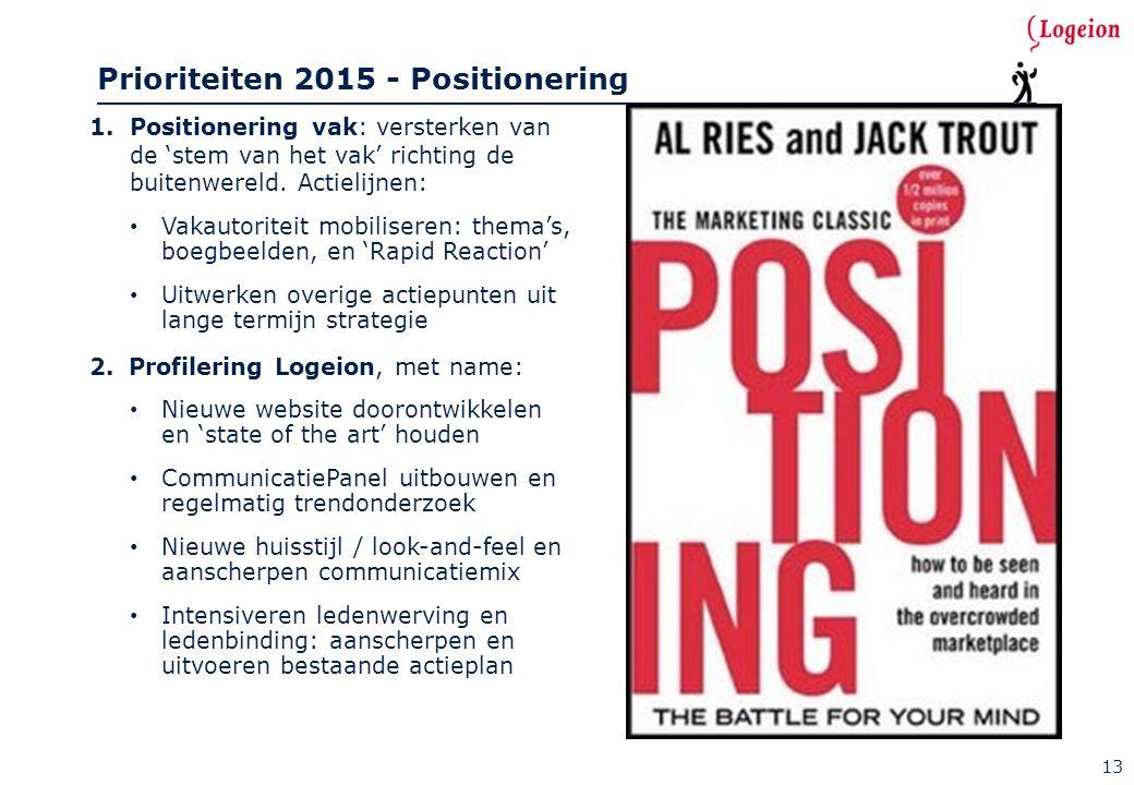 13 Prioriteiten 2015 - Positionering 1.Positionering vak: versterken van de 'stem van het vak' richting de buitenwereld. Actielijnen: Vakautoriteit mo