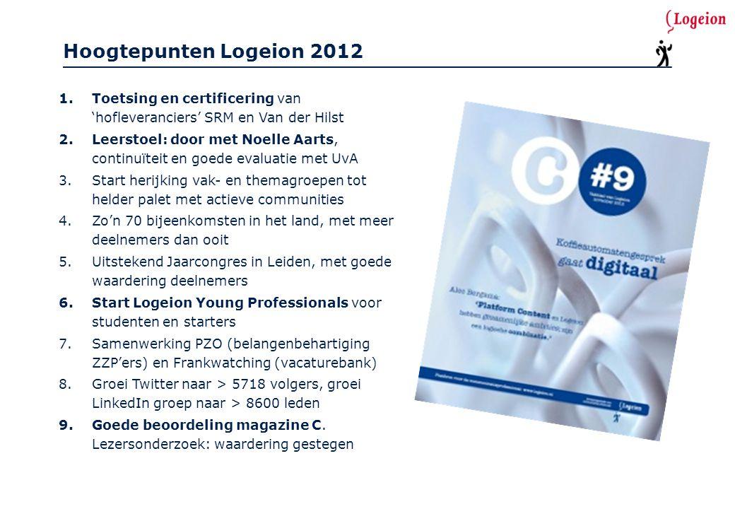 Hoogtepunten Logeion 2012 1.Toetsing en certificering van 'hofleveranciers' SRM en Van der Hilst 2.Leerstoel: door met Noelle Aarts, continuïteit en g