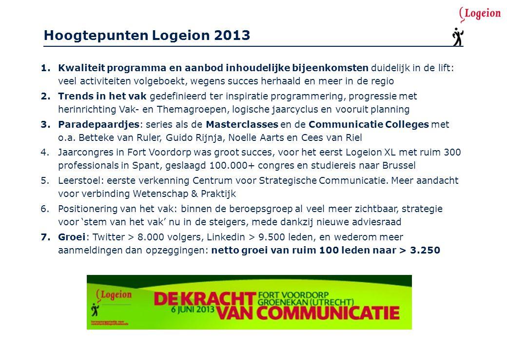 Hoogtepunten Logeion 2013 1.Kwaliteit programma en aanbod inhoudelijke bijeenkomsten duidelijk in de lift: veel activiteiten volgeboekt, wegens succes