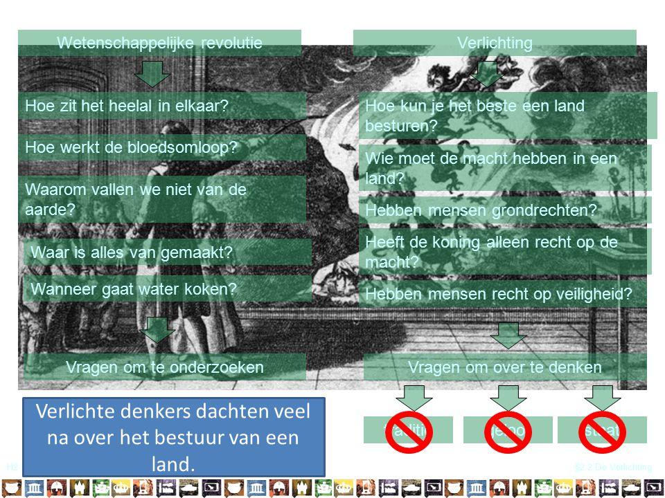 H2 Pruiken en revoluties§2.2 De Verlichting Wie moet de macht hebben in een land? Hoe kun je het beste een land besturen? Hebben mensen grondrechten?