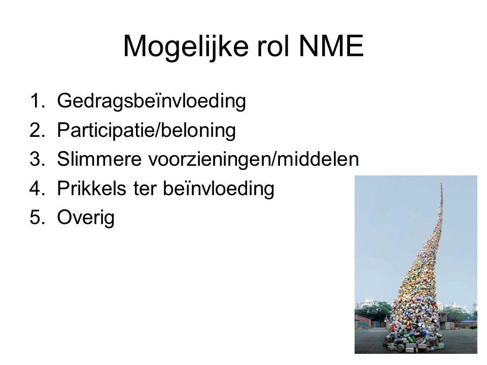 Mogelijke rol NME 1.Gedragsbeïnvloeding 2.Participatie/beloning 3.Slimmere voorzieningen/middelen 4.Prikkels ter beïnvloeding 5.Overig