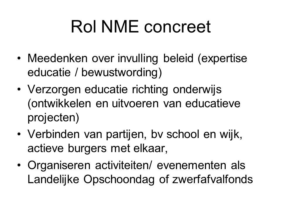 Rol NME concreet Meedenken over invulling beleid (expertise educatie / bewustwording) Verzorgen educatie richting onderwijs (ontwikkelen en uitvoeren