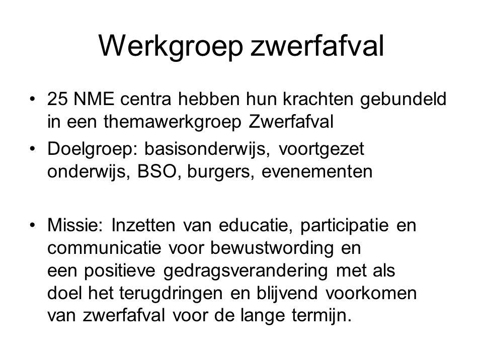 Werkgroep zwerfafval 25 NME centra hebben hun krachten gebundeld in een themawerkgroep Zwerfafval Doelgroep: basisonderwijs, voortgezet onderwijs, BSO