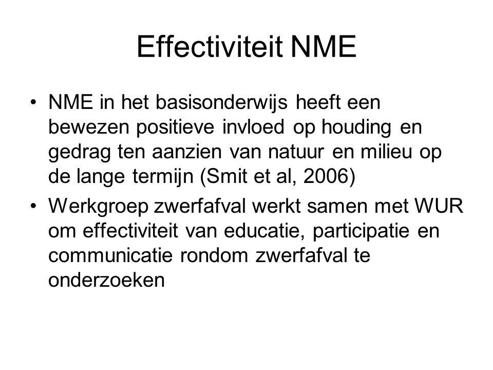 Effectiviteit NME NME in het basisonderwijs heeft een bewezen positieve invloed op houding en gedrag ten aanzien van natuur en milieu op de lange term