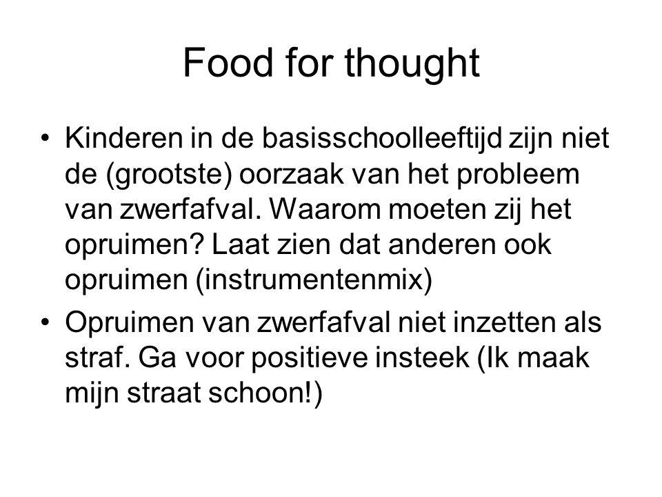 Food for thought Kinderen in de basisschoolleeftijd zijn niet de (grootste) oorzaak van het probleem van zwerfafval. Waarom moeten zij het opruimen? L