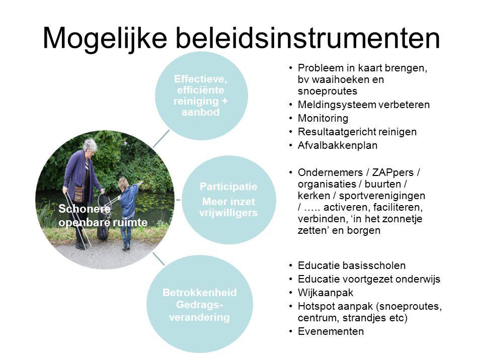Effectieve, efficiënte reiniging + aanbod Participatie Meer inzet vrijwilligers Betrokkenheid Gedrags- verandering Schonere openbare ruimte Educatie b
