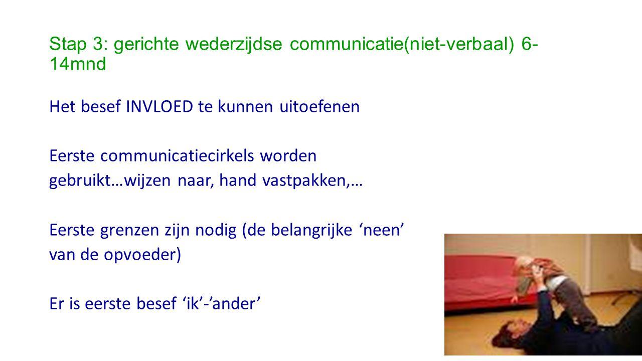 Stap 3: gerichte wederzijdse communicatie(niet-verbaal) 6- 14mnd Het besef INVLOED te kunnen uitoefenen Eerste communicatiecirkels worden gebruikt…wij