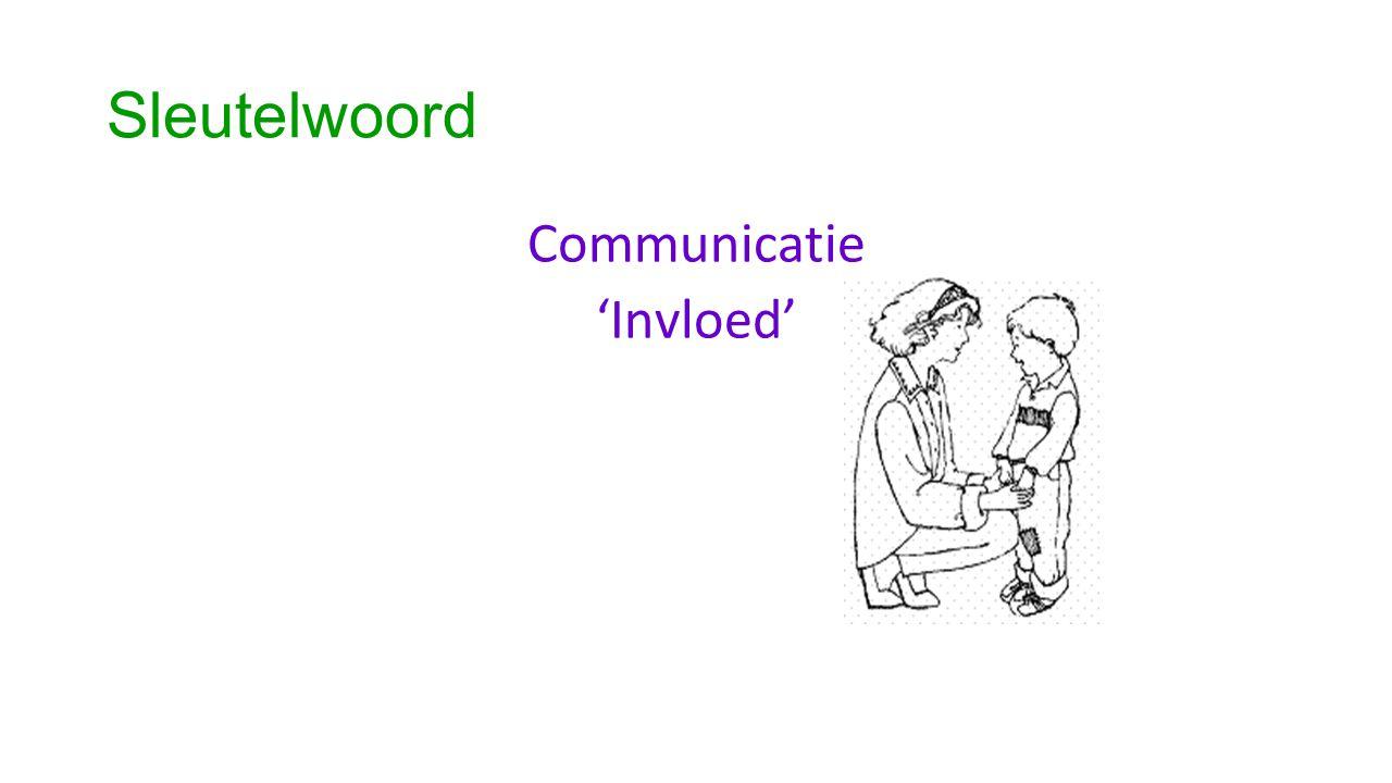 Sleutelwoord Communicatie 'Invloed'