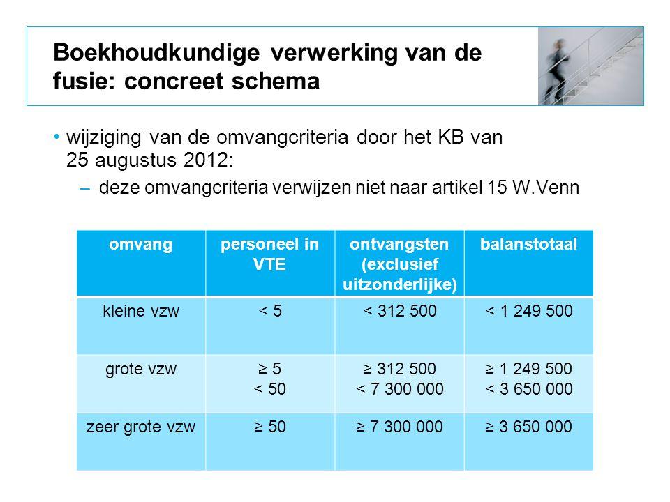 Boekhoudkundige verwerking van de fusie: concreet schema wijziging van de omvangcriteria door het KB van 25 augustus 2012: –deze omvangcriteria verwij