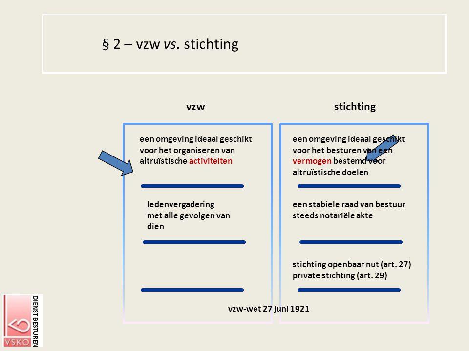 Boekhoudkundige verwerking van de fusie: concreet schema wijziging van de omvangcriteria door het KB van 25 augustus 2012: –deze omvangcriteria verwijzen niet naar artikel 15 W.Venn omvangpersoneel in VTE ontvangsten (exclusief uitzonderlijke) balanstotaal kleine vzw< 5< 312 500< 1 249 500 grote vzw≥ 5 < 50 ≥ 312 500 < 7 300 000 ≥ 1 249 500 < 3 650 000 zeer grote vzw≥ 50≥ 7 300 000≥ 3 650 000