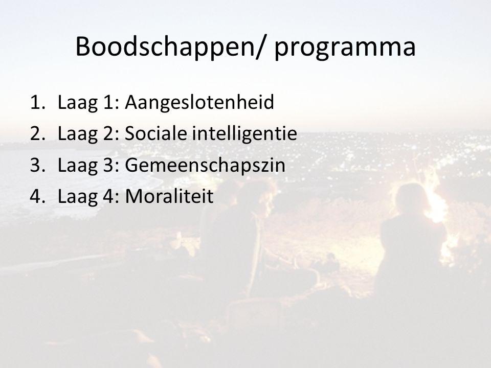 Boodschappen/ programma 1.Laag 1: Aangeslotenheid 2.Laag 2: Sociale intelligentie 3.Laag 3: Gemeenschapszin 4.Laag 4: Moraliteit