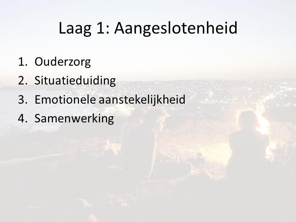 Laag 1: Aangeslotenheid 1.Ouderzorg 2.Situatieduiding 3.Emotionele aanstekelijkheid 4.Samenwerking