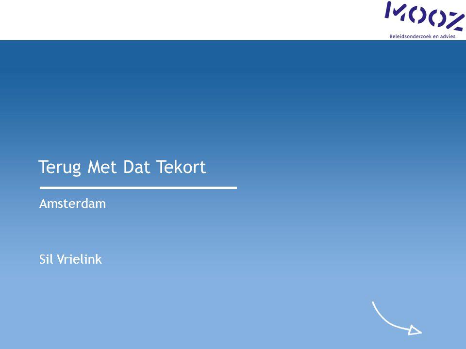 Onbevoegde docenten, naar vakgebied & schooltype Amsterdam (2011): tweedegraads gebied
