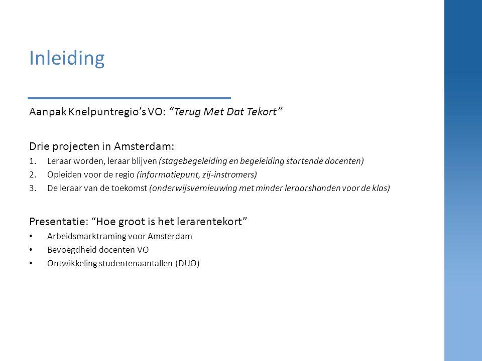Ontwikkeling aantal studenten in Amsterdam Eerste en tweedegraads lerarenopleidingen Bron: DUO (2014) Basisgegevens Bekostigd Onderwijs, bewerking MOOZ