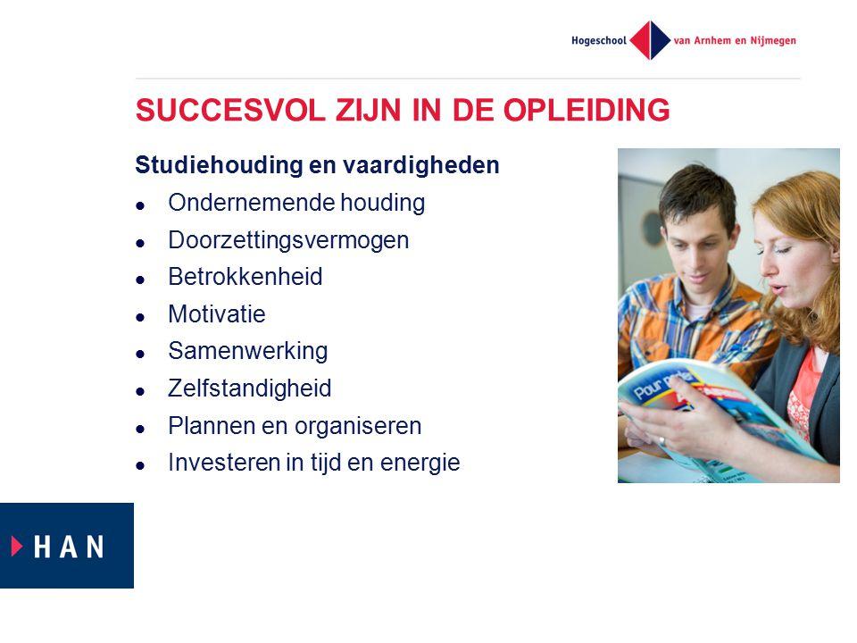 SUCCESVOL ZIJN IN DE OPLEIDING Studiehouding en vaardigheden Ondernemende houding Doorzettingsvermogen Betrokkenheid Motivatie Samenwerking Zelfstandi
