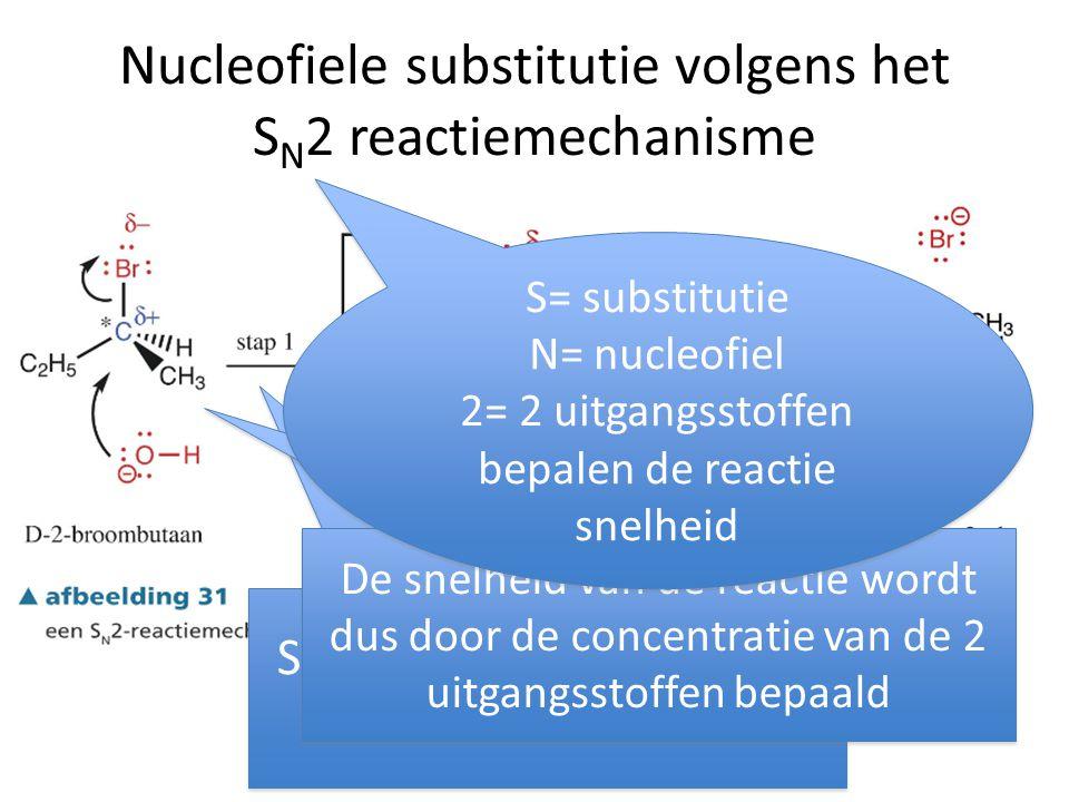 Nucleofiele substitutie volgens het S N 2 reactiemechanisme Snelheidsbepalende stap van de reactie De snelheid van de reactie wordt dus door de concen