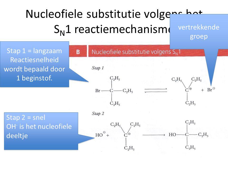Nucleofiele substitutie volgens het S N 1 reactiemechanisme Stap 1 = langzaam Reactiesnelheid wordt bepaald door 1 beginstof. Stap 1 = langzaam Reacti