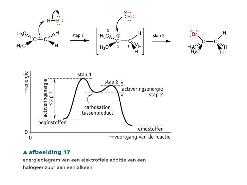 voorkeuren Uit de reactie van de additie van HCl aan methylpropeen ontstaat alleen 2-chloor-2- methylpropaan.