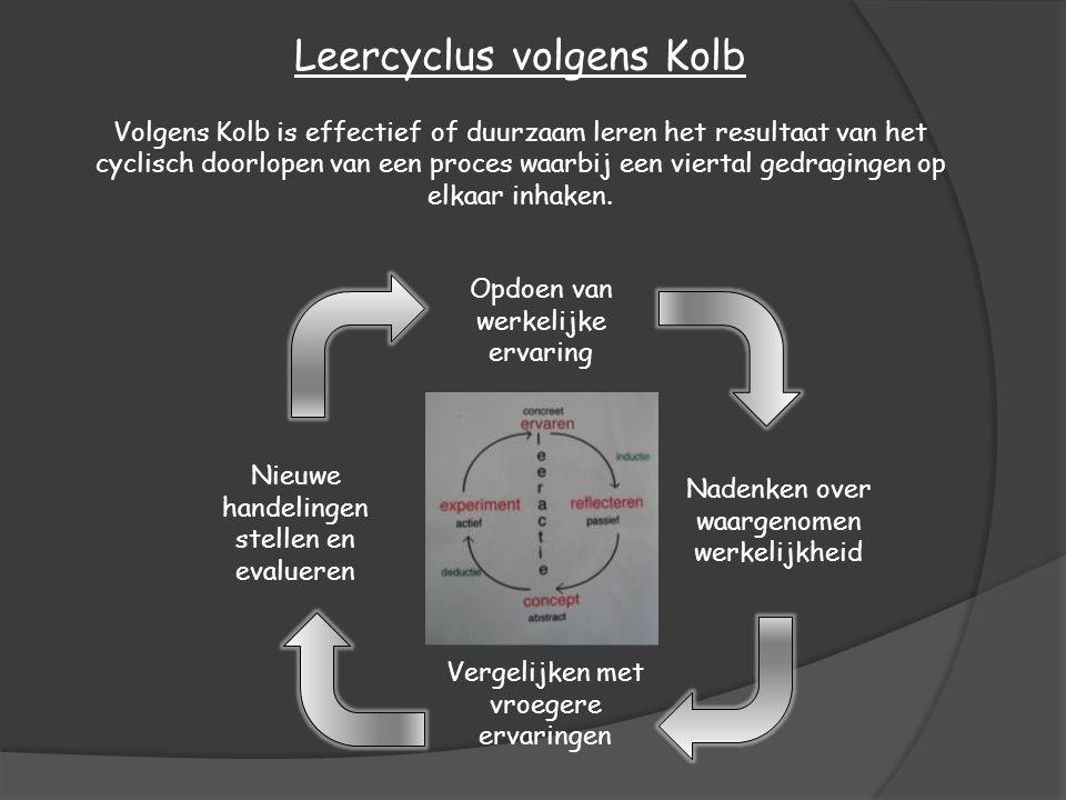 Leercyclus volgens Kolb Volgens Kolb is effectief of duurzaam leren het resultaat van het cyclisch doorlopen van een proces waarbij een viertal gedragingen op elkaar inhaken.