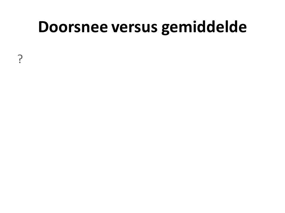 Doorsnee versus gemiddelde