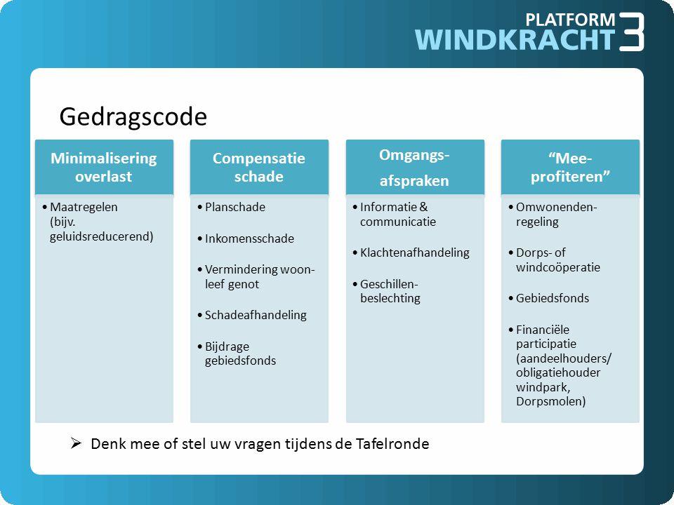 Gedragscode Minimalisering overlast Maatregelen (bijv.