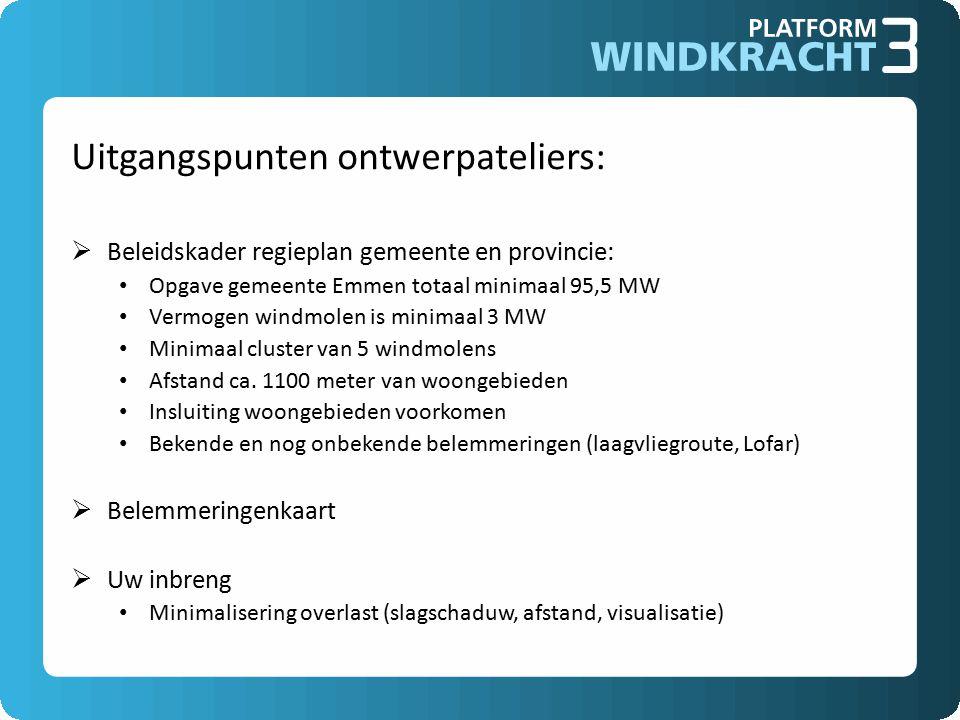 Uitgangspunten ontwerpateliers:  Beleidskader regieplan gemeente en provincie: Opgave gemeente Emmen totaal minimaal 95,5 MW Vermogen windmolen is minimaal 3 MW Minimaal cluster van 5 windmolens Afstand ca.