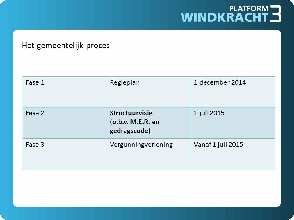 Het gemeentelijk proces Fase 1Regieplan1 december 2014 Fase 2Structuurvisie (o.b.v.