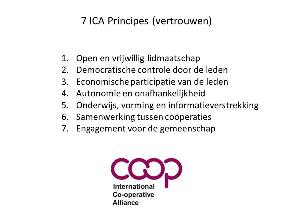 7 ICA Principes (vertrouwen) 1.Open en vrijwillig lidmaatschap 2.Democratische controle door de leden 3.Economische participatie van de leden 4.Autonomie en onafhankelijkheid 5.Onderwijs, vorming en informatieverstrekking 6.Samenwerking tussen coöperaties 7.Engagement voor de gemeenschap