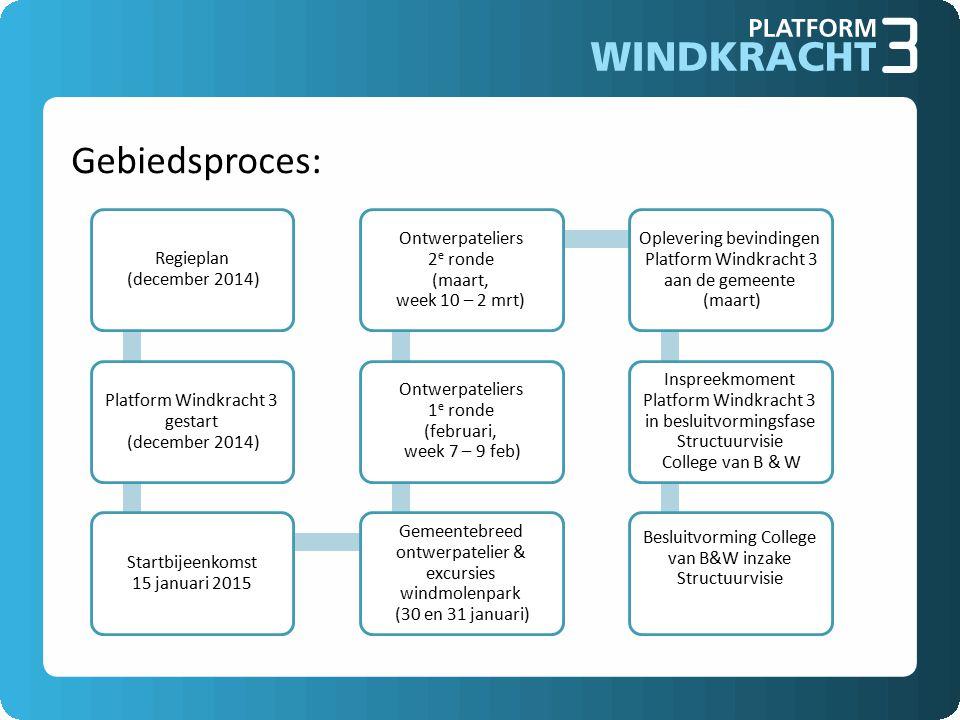 Gebiedsproces: Regieplan (december 2014) Platform Windkracht 3 gestart (december 2014) Startbijeenkomst 15 januari 2015 Gemeentebreed ontwerpatelier & excursies windmolenpark (30 en 31 januari) Ontwerpateliers 1 e ronde (februari, week 7 – 9 feb) Ontwerpateliers 2 e ronde (maart, week 10 – 2 mrt) Oplevering bevindingen Platform Windkracht 3 aan de gemeente (maart) Inspreekmoment Platform Windkracht 3 in besluitvormingsfase Structuurvisie College van B & W Besluitvorming College van B&W inzake Structuurvisie