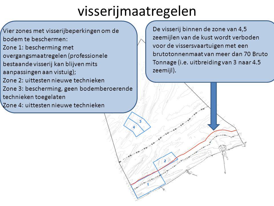 Vier zones met visserijbeperkingen om de bodem te beschermen: Zone 1: bescherming met overgangsmaatregelen (professionele bestaande visserij kan blijv