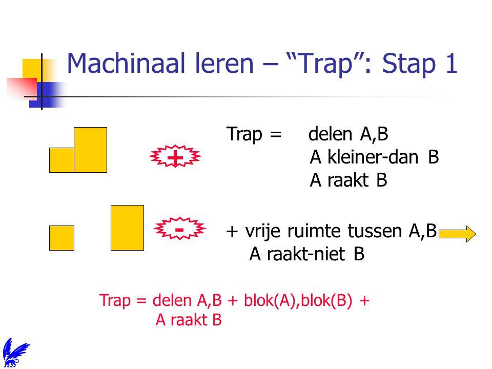 Machinaal leren – Trap : Stap 1 + Trap = delen A,B A kleiner-dan B A raakt B - + vrije ruimte tussen A,B A raakt-niet B Trap = delen A,B + blok(A),blok(B) + A raakt B