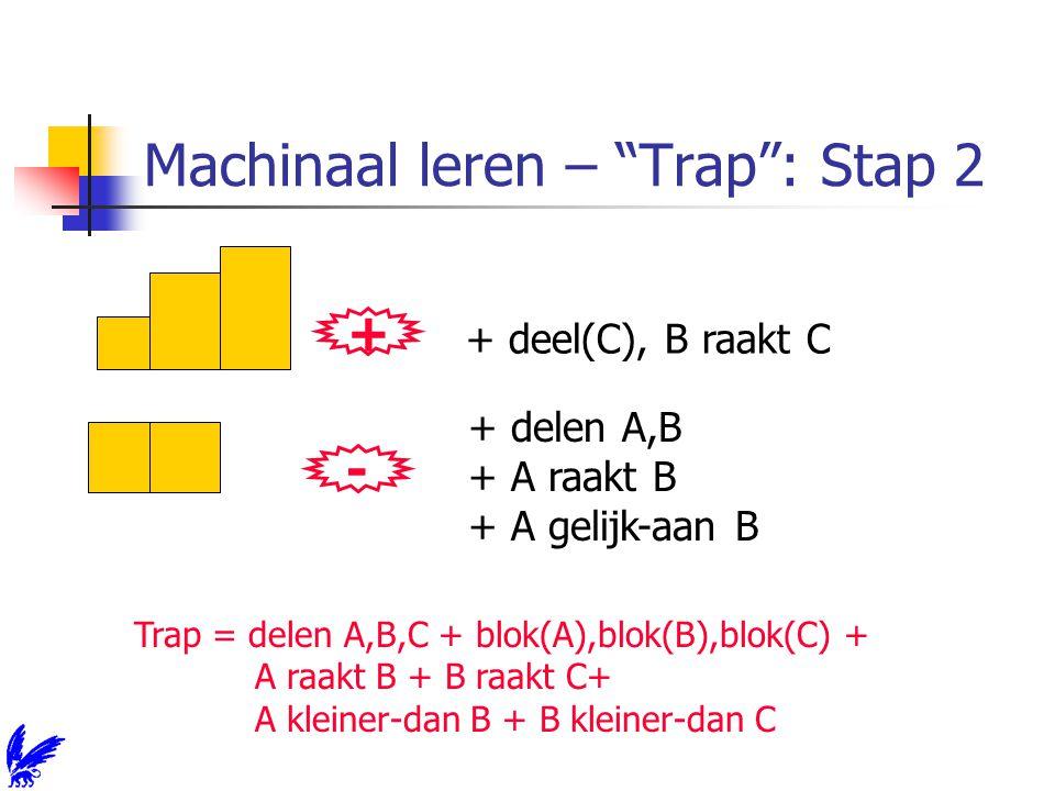 Machinaal leren – Trap : Stap 2 + + deel(C), B raakt C - + delen A,B + A raakt B + A gelijk-aan B Trap = delen A,B,C + blok(A),blok(B),blok(C) + A raakt B + B raakt C+ A kleiner-dan B + B kleiner-dan C