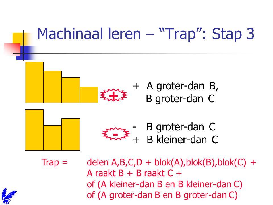 Machinaal leren – Trap : Stap 3 + + A groter-dan B, B groter-dan C - - B groter-dan C + B kleiner-dan C Trap = delen A,B,C,D + blok(A),blok(B),blok(C) + A raakt B + B raakt C + of (A kleiner-dan B en B kleiner-dan C) of (A groter-dan B en B groter-dan C)