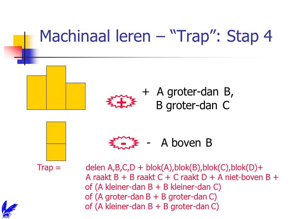 Machinaal leren – Trap : Stap 4 + + A groter-dan B, B groter-dan C - - A boven B Trap = delen A,B,C,D + blok(A),blok(B),blok(C),blok(D)+ A raakt B + B raakt C + C raakt D + A niet-boven B + of (A kleiner-dan B + B kleiner-dan C) of (A groter-dan B + B groter-dan C) of (A kleiner-dan B + B groter-dan C)