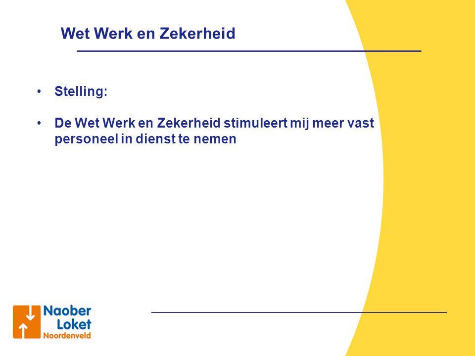 Wet Werk en Zekerheid Stelling: De Wet Werk en Zekerheid stimuleert mij meer vast personeel in dienst te nemen