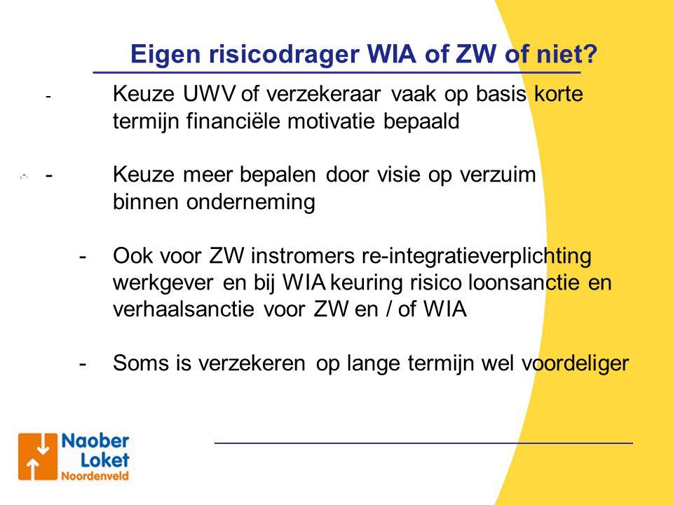 Eigen risicodrager WIA of ZW of niet?,-. - Keuze UWV of verzekeraar vaak op basis korte termijn financiële motivatie bepaald - Keuze meer bepalen door