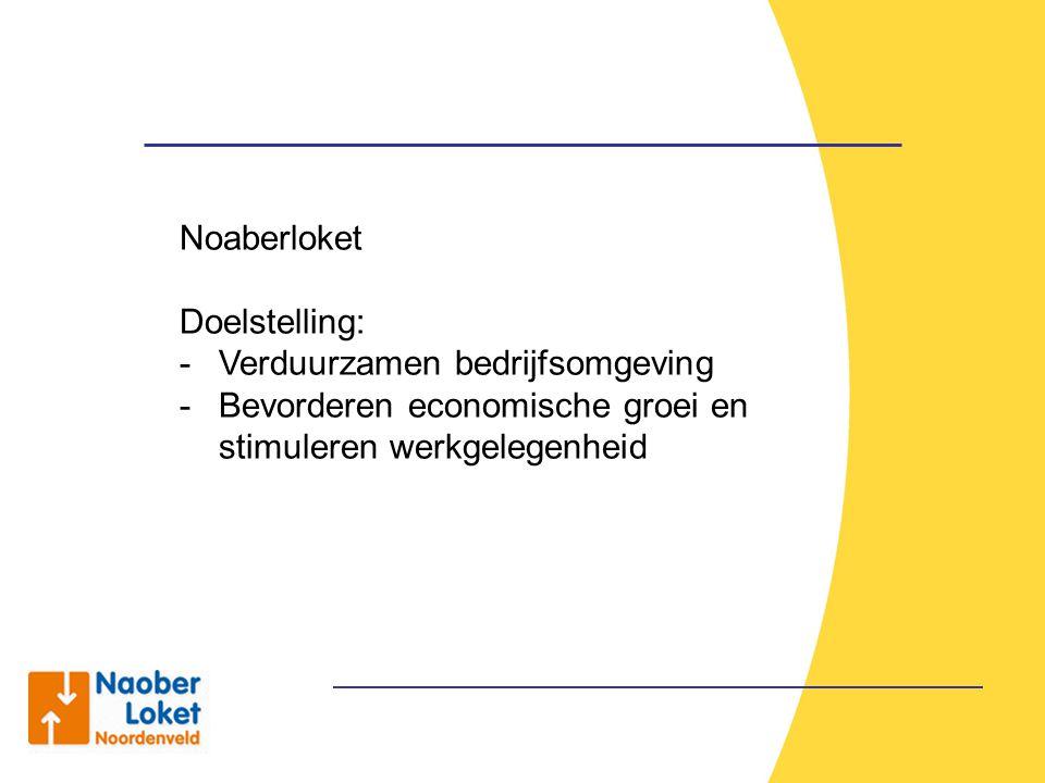 Noaberloket Doelstelling: -Verduurzamen bedrijfsomgeving -Bevorderen economische groei en stimuleren werkgelegenheid