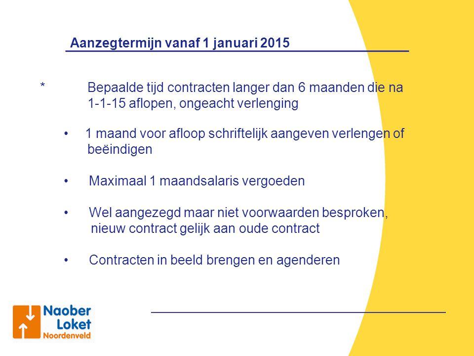 Aanzegtermijn vanaf 1 januari 2015 * Bepaalde tijd contracten langer dan 6 maanden die na 1-1-15 aflopen, ongeacht verlenging 1 maand voor afloop schr