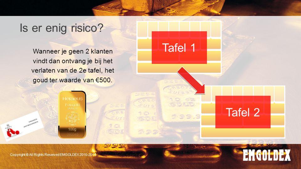 Is er enig risico? Wanneer je geen 2 klanten vindt dan ontvang je bij het verlaten van de 2e tafel, het goud ter waarde van €500. Copyright © All Righ