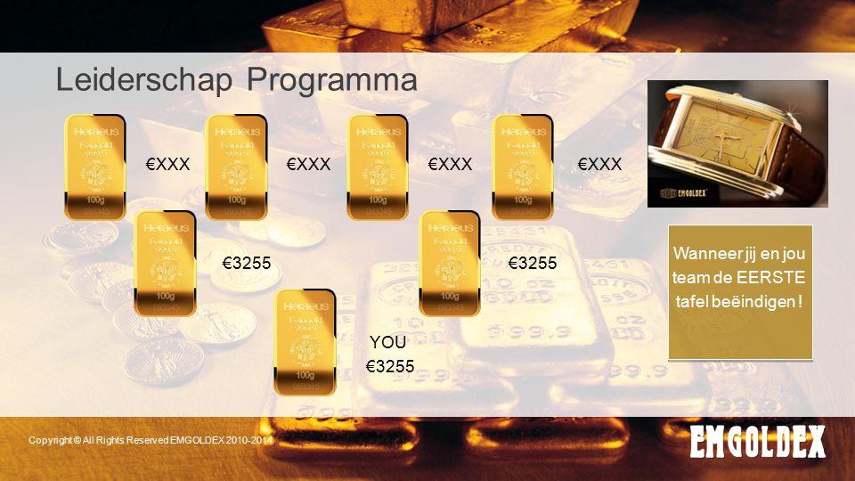 Leiderschap Programma Copyright © All Rights Reserved EMGOLDEX 2010-2014 YOU €3255 €XXX Wanneer jij en jou team de EERSTE tafel beëindigen !