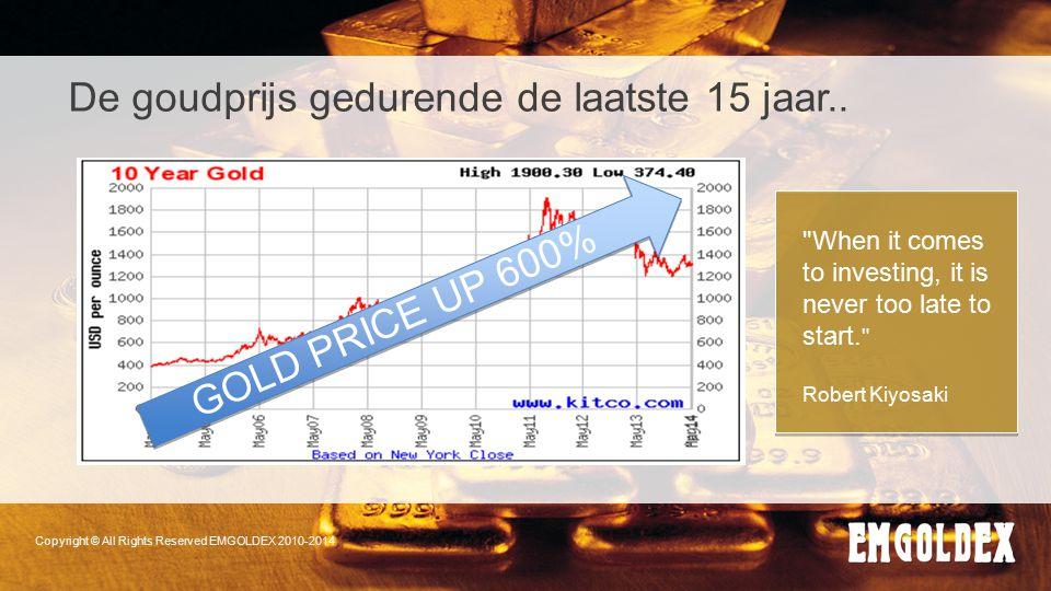 De goudprijs gedurende de laatste 15 jaar..