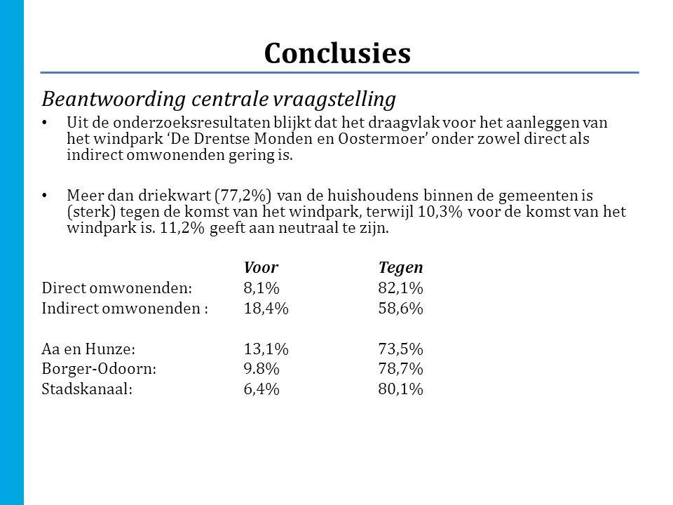 Conclusies Beantwoording centrale vraagstelling Uit de onderzoeksresultaten blijkt dat het draagvlak voor het aanleggen van het windpark 'De Drentse M