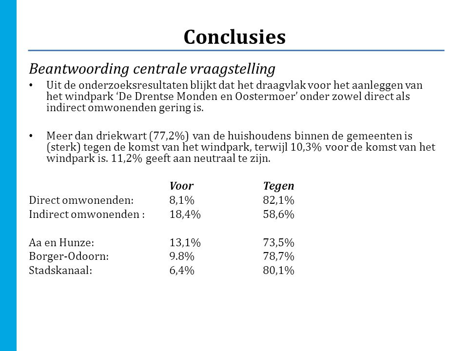 Conclusies (Significante) verschillen demografische en geografische spreiding.