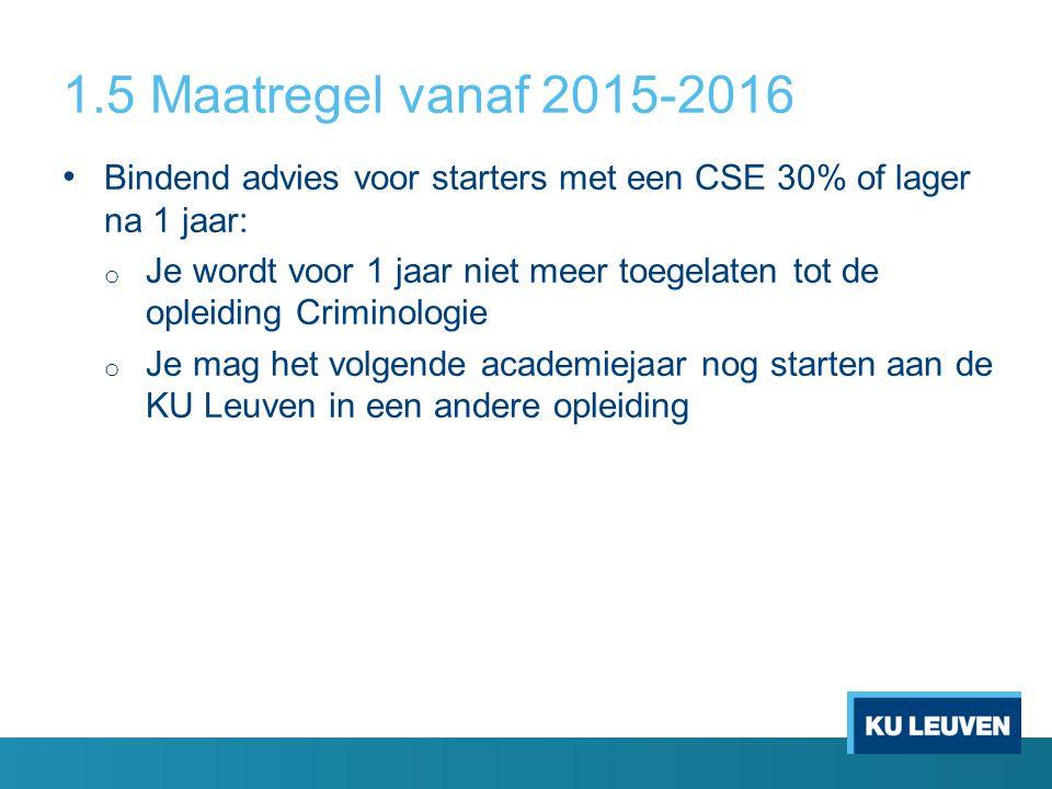 1.5 Maatregel vanaf 2015-2016 Bindend advies voor starters met een CSE 30% of lager na 1 jaar: o Je wordt voor 1 jaar niet meer toegelaten tot de opleiding Criminologie o Je mag het volgende academiejaar nog starten aan de KU Leuven in een andere opleiding