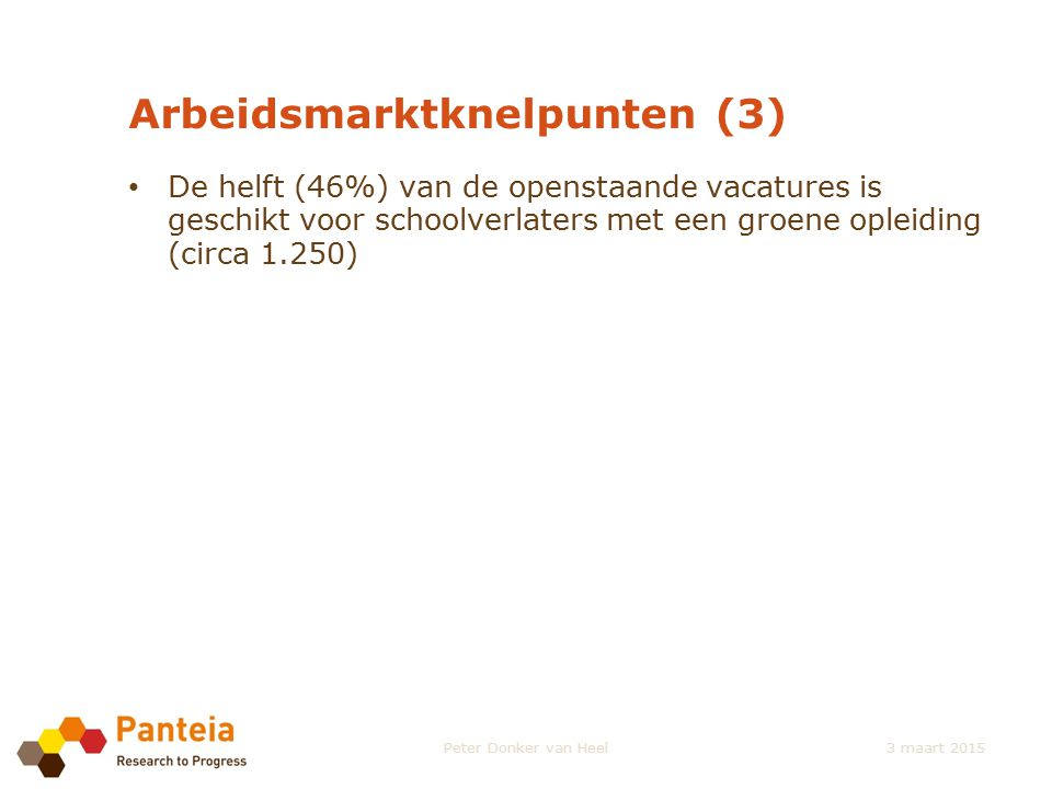 Arbeidsmarktknelpunten (3) De helft (46%) van de openstaande vacatures is geschikt voor schoolverlaters met een groene opleiding (circa 1.250) Peter D