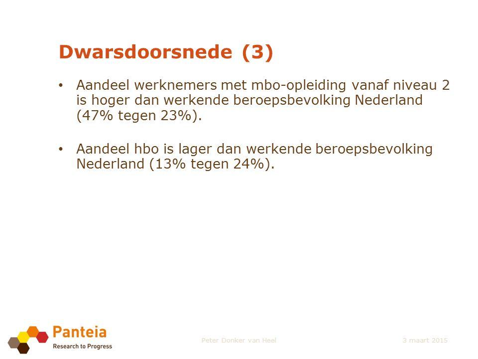 Dwarsdoorsnede (3) Aandeel werknemers met mbo-opleiding vanaf niveau 2 is hoger dan werkende beroepsbevolking Nederland (47% tegen 23%). Aandeel hbo i