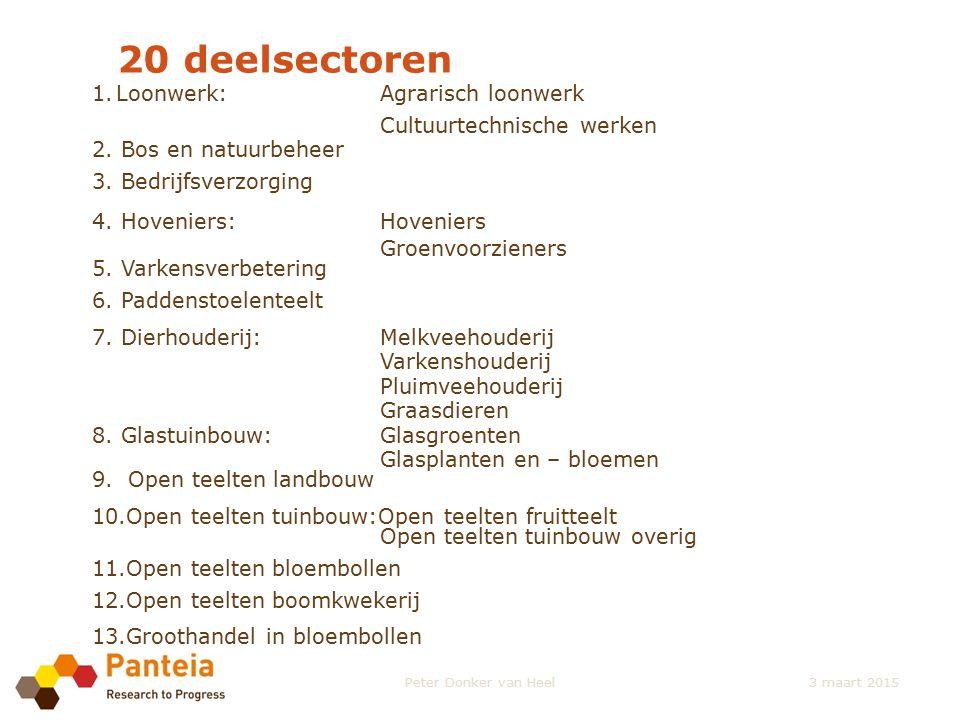 Eindproducten: Rapport Sectorfiches (2 A4) Sectorinformatie www Colland Arbeidsmarkt Databestanden Peter Donker van Heel3 maart 2015